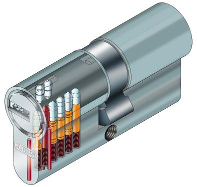 ABUS EC550 Profilzylinder 2