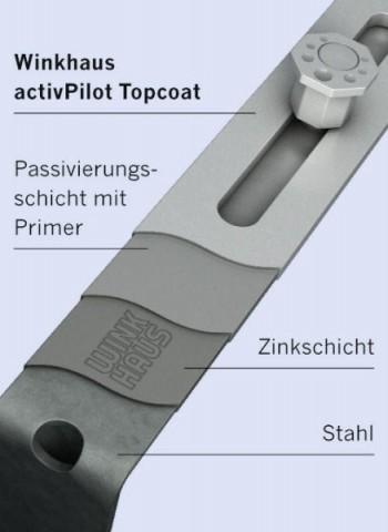 Winkhaus activPilot Pilzkopfverriegelung Nachrüstsatz Topcoat Schichtengrafik