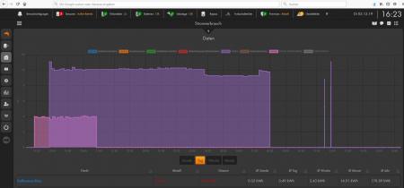 LUPUS Unterputzrelais mit Stromzähler V3_12131_webUIdemo